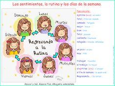 Me encanta escribir en español: tiempo