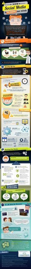 #socialmedia infografiki