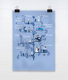 Zurich Insurance Poster On Behance Zurich Poster Poster On