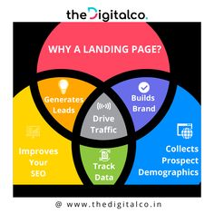 It's this focus that makes landing pages the best option for increasing the conversion rates of your marketing campaigns and lowering your cost of acquiring a lead or sale.   Follow us for More updates on: Facebook | LinkedIn | Twitter | Instagram | Youtube  #tdc #wethedigitalco #thedigitalco  #westayhighonsocialmedia #westayhighondigitalmarketing #digitalmarketing #generatesleads #leads #brandbuilding #brands #trackdata #SEO #prospect #demographics #dirvetraffic #traffic #heroshot Social Media Marketing, Digital Marketing, Marketing Professional, Brand Building, Data Analytics, Landing, Seo, Facebook, Twitter