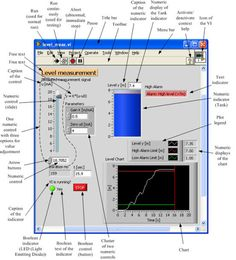 LabVIEW programming is a data flow graphical language and Virtual laboratory for electrical systems built with LabVIEW for an effective learning environment Hobby Electronics, Electronics Projects, Electronic Engineering, Electrical Engineering, Arduino Based Projects, Arduino Cnc, Electronic Shop, Effective Learning, Electrical Projects