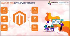 Choose Magento for ecommerce website development is an excellent option in the e-commerce market as it is the leading platform in small and medium enterprises worldwide.