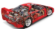 Eight Things You Didn't Know About the Ferrari F40