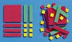 Foam Algebra Tiles™ Student Set ~ Sets ~ Algebra Tiles Algebra Lessons, Mathematics, Tiles, Arts And Crafts, Classroom, Student, Education, Math, Room Tiles
