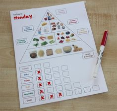 Nutrition chart-help her make her own good choices and understand healthy eating