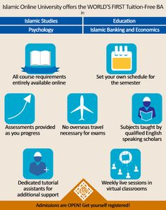 Bachelors in Islamic Studies, Education, Psychology and Islamic Banking & Economics. Completely Online!