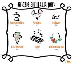 Grazie all'Italia per.. invenzioni italiane: caffè espresso, paracadute, occhiali da vista, gelato, piano e, ovviamente, mozzarella di bufala!