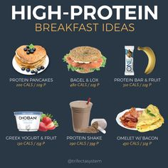 Breakfast ideas perfect for weight loss. High protein, quick, and easy recipes. High Protein Breakfast, High Protein Snacks, High Protein Recipes, Protein Foods, Healthy Snacks, Protein Cake, Protein Muffins, Protein Cookies, Healthy Protein