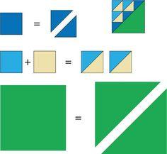 analyze quilt blocks for yardage needs
