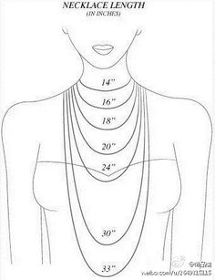 this is useful while you want to buy a necklace