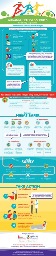 Learn new information, gain new skills, and improve your confidence to better control your epilepsy and seizures. The infographic below provides facts about epilepsy as well as tools to help keep you safe. Epilepsy Facts, Epilepsy Awareness Month, Epilepsy Seizure, Seizure Disorder, Seizures, Invisible Illness, Neurology, Disorders, Science