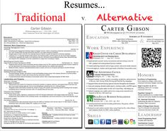 Resume examples for management | ... Manager Resume Example, Free ...