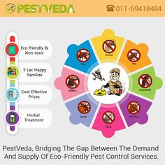 Are you annoyed of the tiny intruders living in your home? Need help to kick them out? Don't worry get connected to the #pestcontrol experts.  Contact- 011-69418484