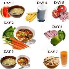Diet Is A Crucial Factor In Weight Loss But Selecting