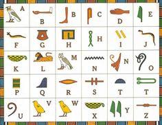 hieroglyfit - Google-haku