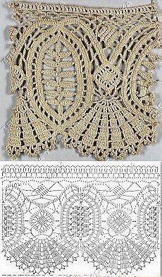Image Article – Page 390054017720363314 Crochet Bedspread Pattern, Crochet Doily Diagram, Crochet Lace Edging, Crochet Borders, Thread Crochet, Crochet Trim, Irish Crochet, Crochet Doilies, Crochet Stitches