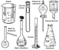 Equipo básico laboratorio