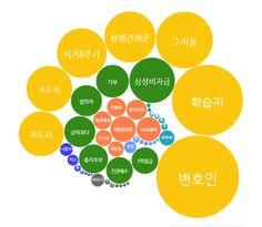 5월 셋째주 핫토픽.  한주간의 핫한 이슈들을 트위터로 알아보는 시간입니다.  자세히보기> http://newsjel.ly/issue/hotjelly_may3/