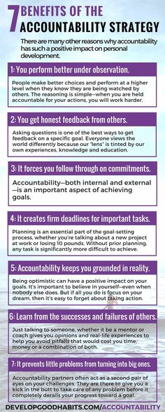 Awesome benefits of accountability. How to reach your goals be being more accountable. Though approach that only works when you feel strong enough to take on the challenge