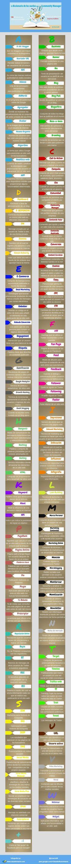 @Infografia Diccionario del Community Manager #CM via @cinacio06