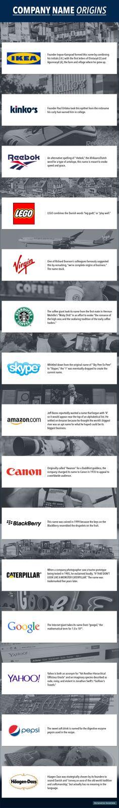 Wo die Namen von Firmen herkommen #infografik