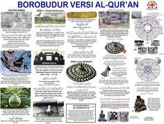 borobudur-quran-cokie.jpg (2048×1555)