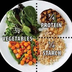 teenshealthandfitness:  This is what your plate should look like!