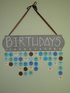 Perpetual family birthday calendar--at a glance. How cool?