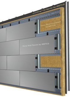 IMETCO IntelliScreen Complete Rainscreen Wall Assembly with metal wall panel cladding House Cladding, Metal Cladding, Exterior Cladding, Facade House, Rainscreen Cladding, Metal Siding, Building Systems, Building Facade, Building Materials
