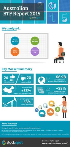 Australian ETF Report 2015 - The best ETFs in Australia