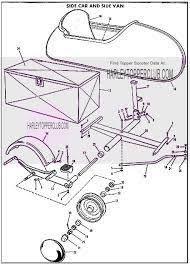Resultado de imagen para construction sidecar