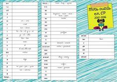 Affiche mots outils prog