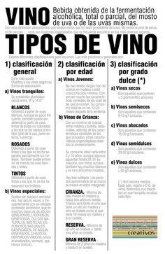 Tipos de vinos                                                                                                                                                      Más