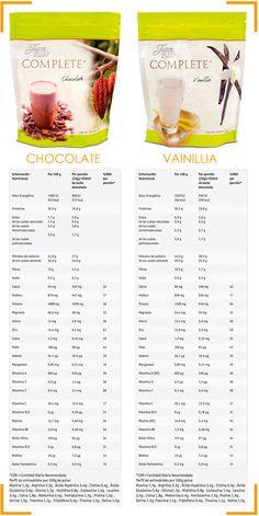Ingredientes Juice Plus+ Complete Chocolate y Vainillia