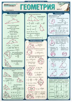 57 Trendy Ideas For Math Games Algebra Learning Math Games, Math Activities, Learning Games, Math Formulas, Learn Russian, Educational Websites, Science, Math For Kids, Study Notes