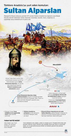 Turkic Languages, Semitic Languages, Knit Rug, Dna Genealogy, Blue Green Eyes, Indian Language, The Turk, Rugs On Carpet, At Least
