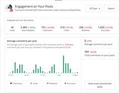 Google+ - Plussan puolella: Sosiaalinen media: Twitter vai GooglePlus?