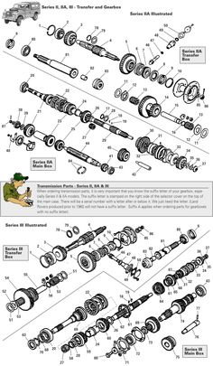 Land Rover Series 3 Gearbox Parts Diagram Land Rover Series 3, Land Rover Defender 110, Land Rover Off Road, Fj Cruiser, Transportation Design, Landing, Diagram, How To Plan, Classic