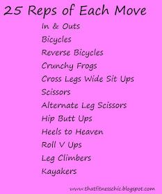 That Fitness Chic: W.O.D & About Crossfit