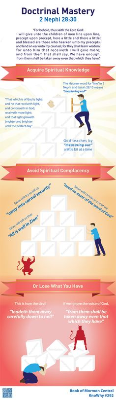 Doctrinal Mastery 2 Nephi 28:30 Infographic by Book of Mormon Central