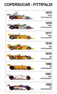 Vintage Racing, Vintage Cars, Escuderias F1, Automobile, Nascar, Formula 1 Car, F1 Racing, Indy Cars, Ford Gt