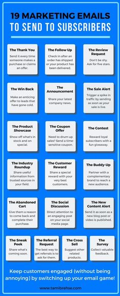 19 Types of Email to Send Your Subscribers Without Being Annoying [Infographic]