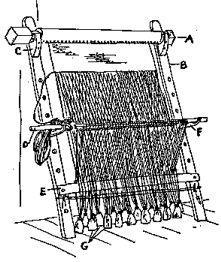 navajo weaving loom instructions