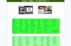 Littérature audio /vidéo