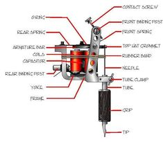 how tattoo machines work - and diffrent parts