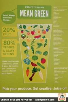 How to make a Mean Green Juice
