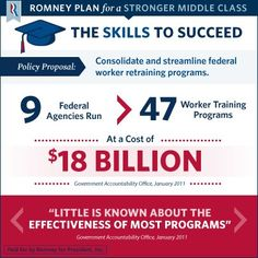 Romney Plan for a Stronger Middle Class: The Skills to Succeed