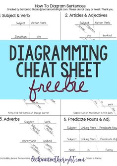 How to diagram sentences diagramming sentences cheat sheet diagramming sentences sentence diagramming cheat sheet freebie ccuart Choice Image