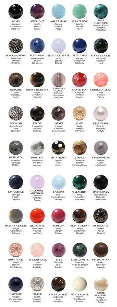 Healing Power Of Stones   Nialaya Jewelry