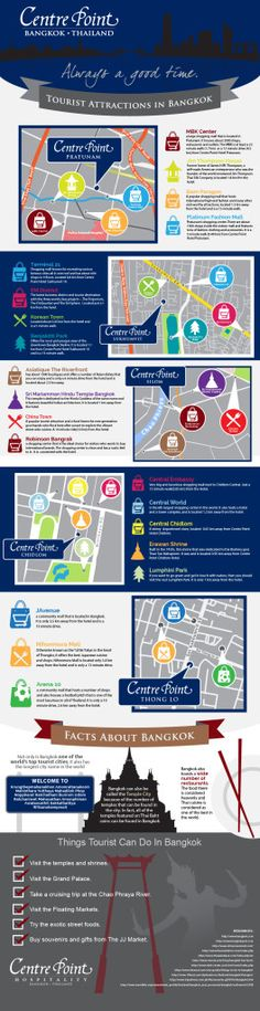 Things to do in Bangkok - Bangkok the capital city of Thailand is full of tourist destinations. So we made this infographics which explains in detail various places to visit in the city and their importance.